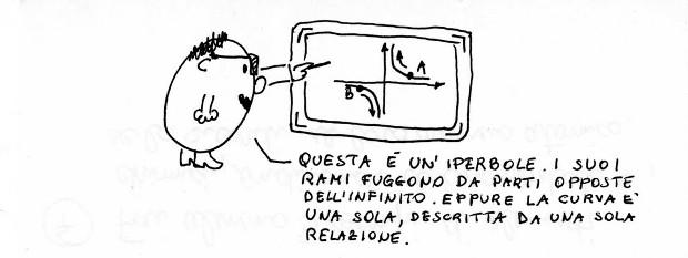 orondo_entanglement_marco_fulvio_barozzi