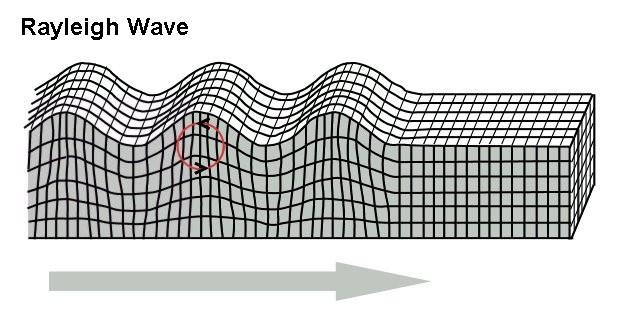 rayleigh_wave