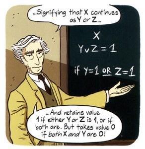 Logicomix: Bertrand Russell tra logica e follia