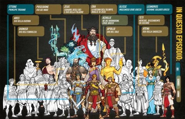 personaggi-600x387_Approfondimenti