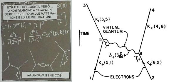 Feynman di Ottaviani e Myrick: la fisica come non l'avete mai vista_Approfondimenti