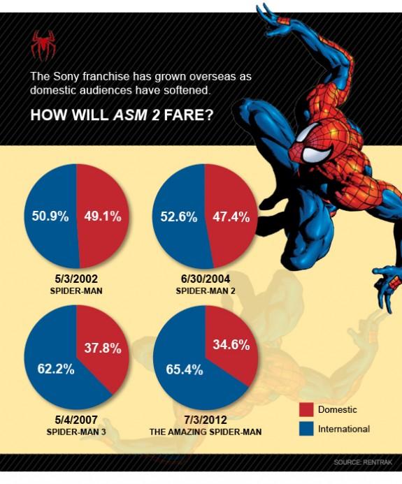PieChart_Spiderman2