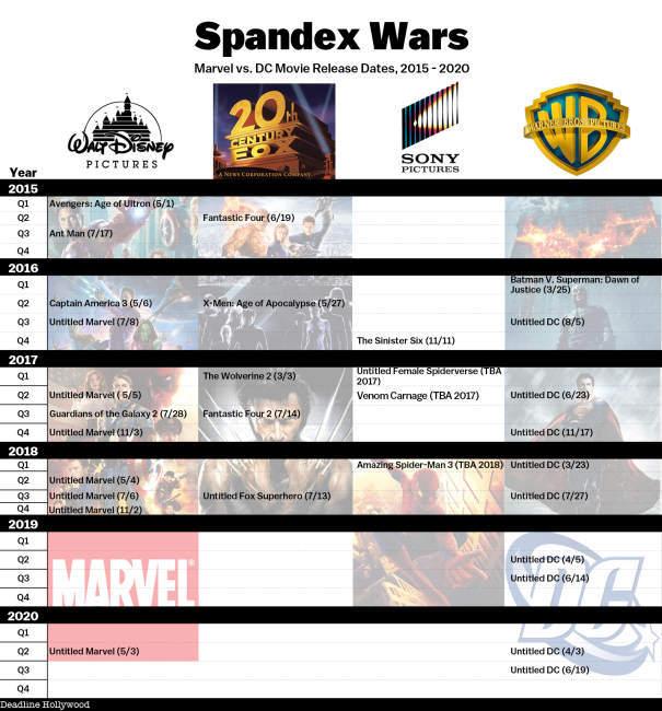 Setting the Date chart.xlsx