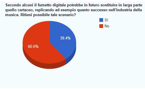 24.digitalevscartaceo