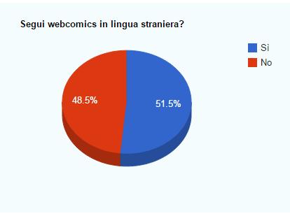 5.lingua straniera