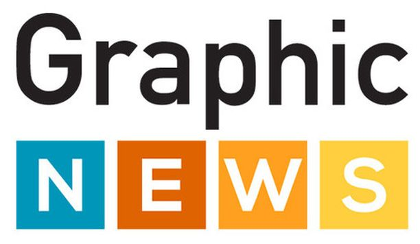 Quattro interviste per scoprire Graphic News