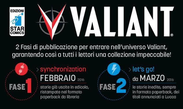 Edizioni Star Comics pubblica il Valiant Universe