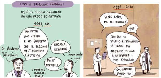 Comics&Science: quello sporco debunker di Lupo Alberto