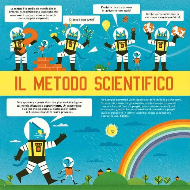 astrogatto-metodo_scientifico