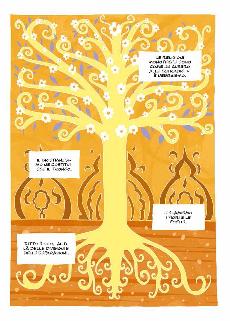 albero religioni SINAI