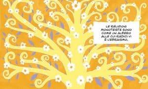 albero-religioni-SINAI_home